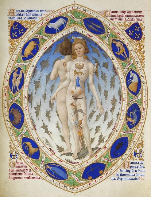 zodiaque gravure ancienne